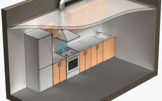 Как подключить вентиляцию к вытяжке