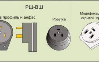 Розетка для электроплиты