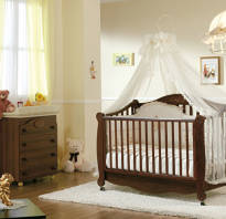 Балдахины на детскую кроватку