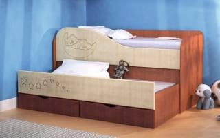 Какой должна быть идеальная детская кровать?