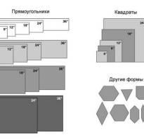 Стандартные размеры плитки