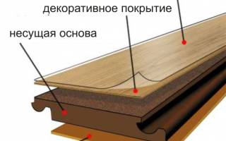 Как выбрать ламинат на потолок?